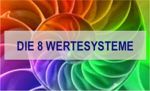 Button Wertesysteme